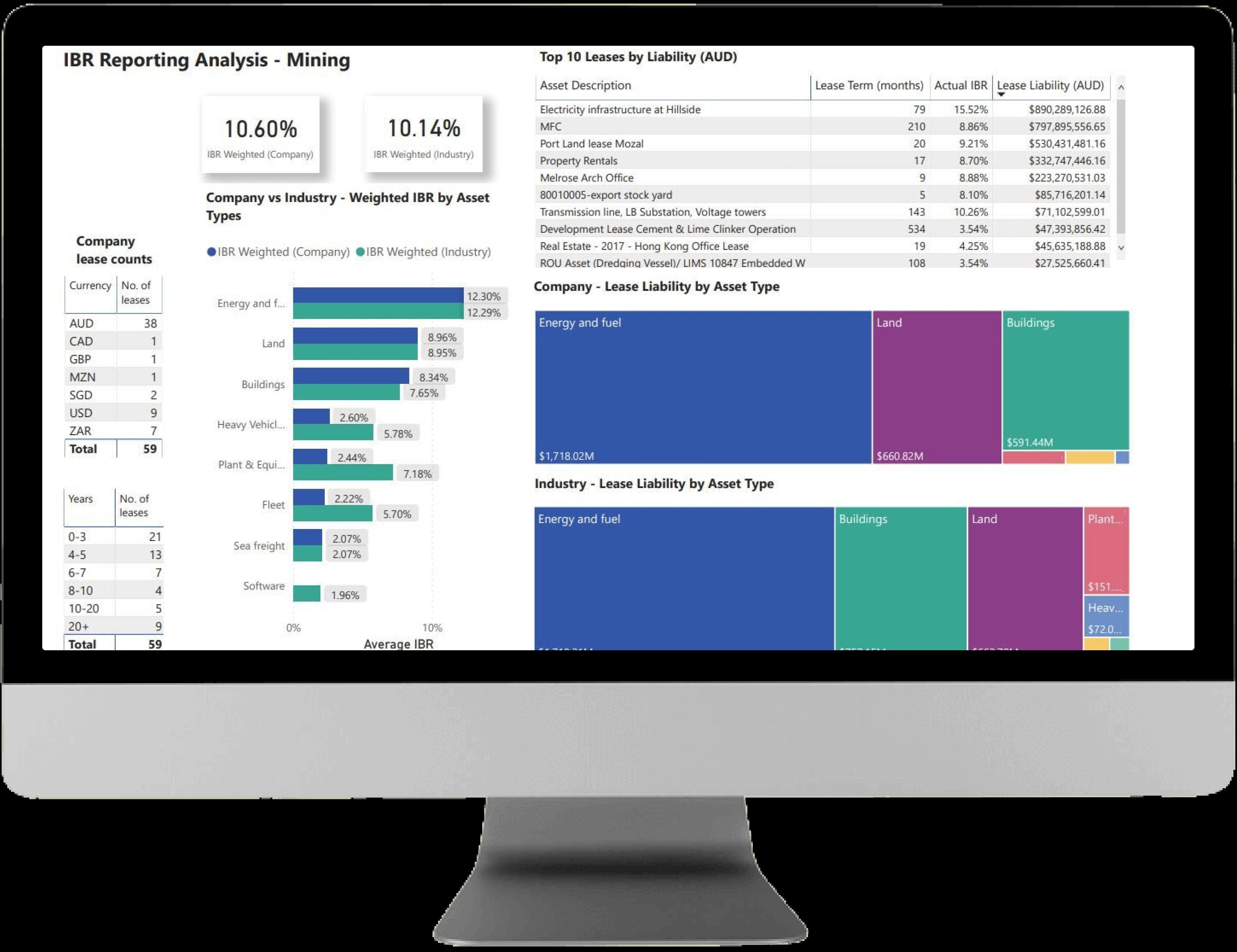 Quadrent IBR Reporting Computer Screen
